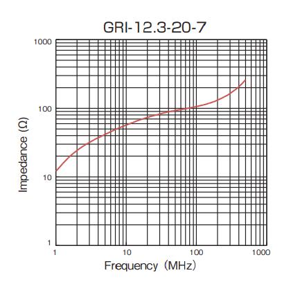 Impedance: GRI-12.3-20-7