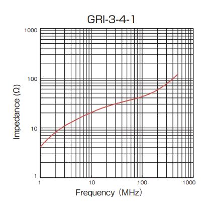 Impedance: GRI-3-4-1