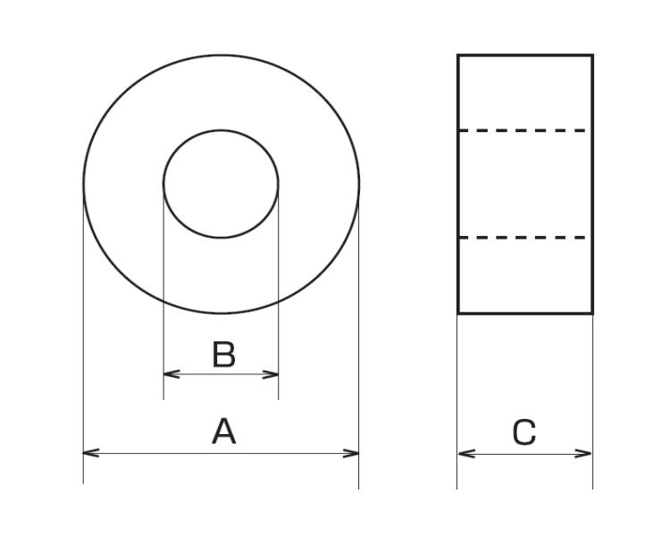 BRE Series - Dimension