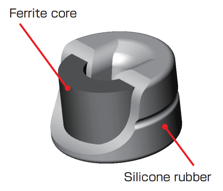 Structure: GRIP Core