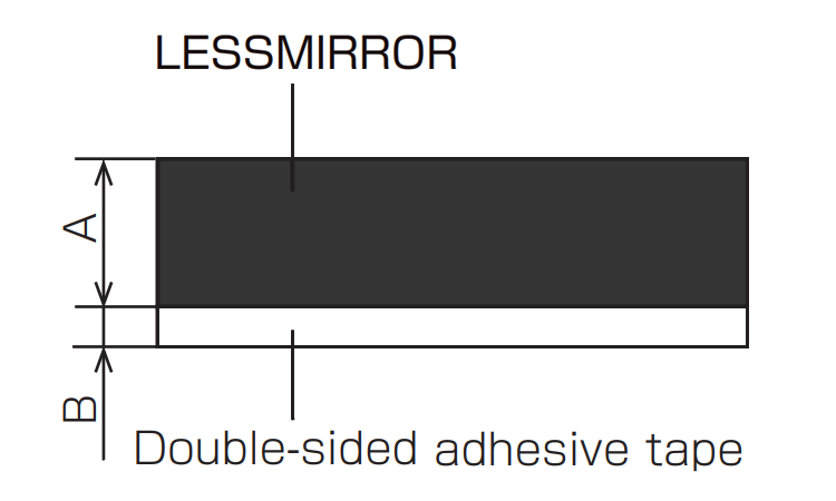 Structure: LMR-RW Series