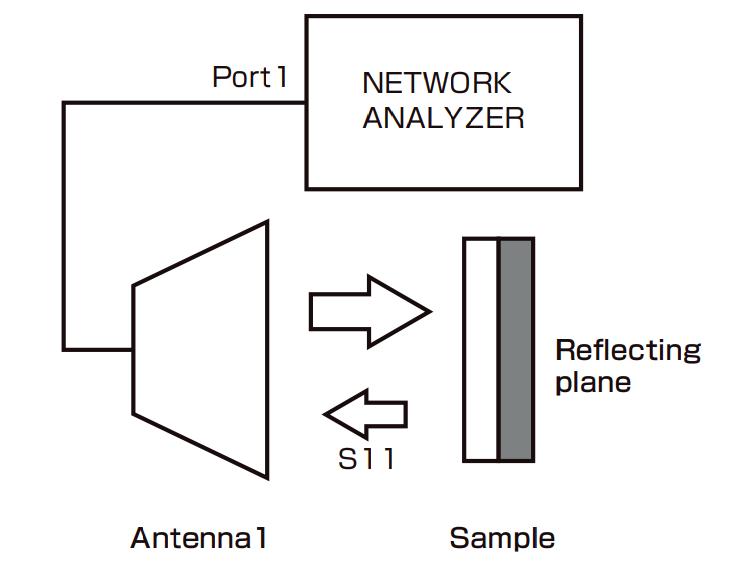 Test Specification: LMR-RW Series