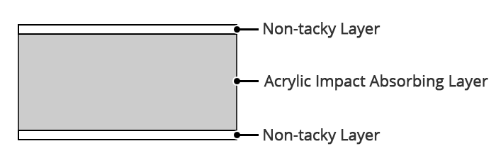 Cross-section View: TSEA Series - Both Side Non-tacky