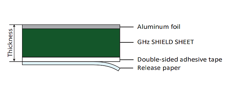 Cross-section View: GSS-HT Series