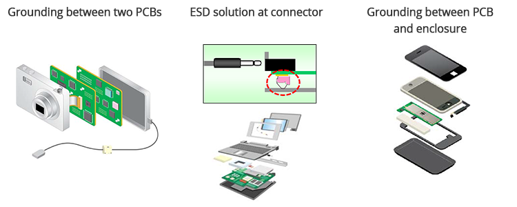 Application Examples: On-Board EMC Grounding Contacts