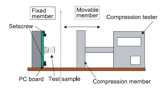OGSR Series: Schematic diagram for compression test